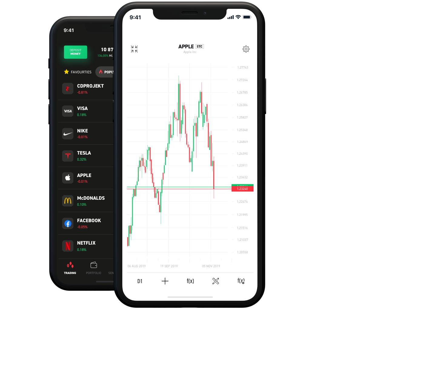 0%_stocks_KV_form_LP_1400x1224_modul_2