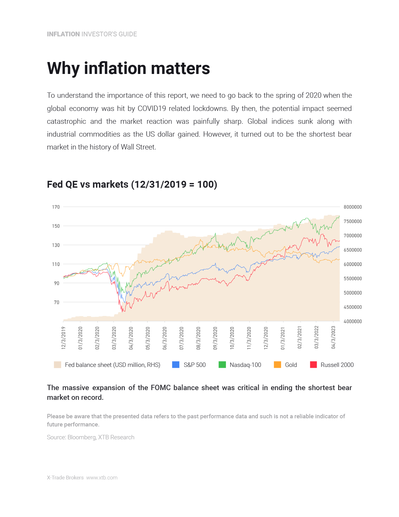 Inflation - Report UK-4