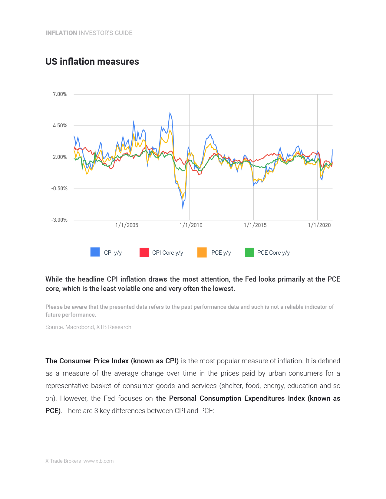 Inflation - Report UK-6