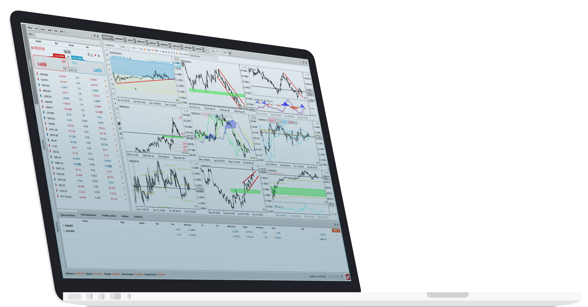 Xtb option trader demo
